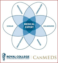 CanMeds-Physician-Competency-FrameworkC